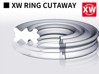 http://global.rk-japan.co.jp/wp-content/uploads/XW-RING_CUTAWAY.png